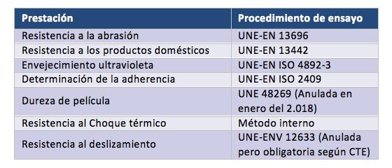propiedades_basicas